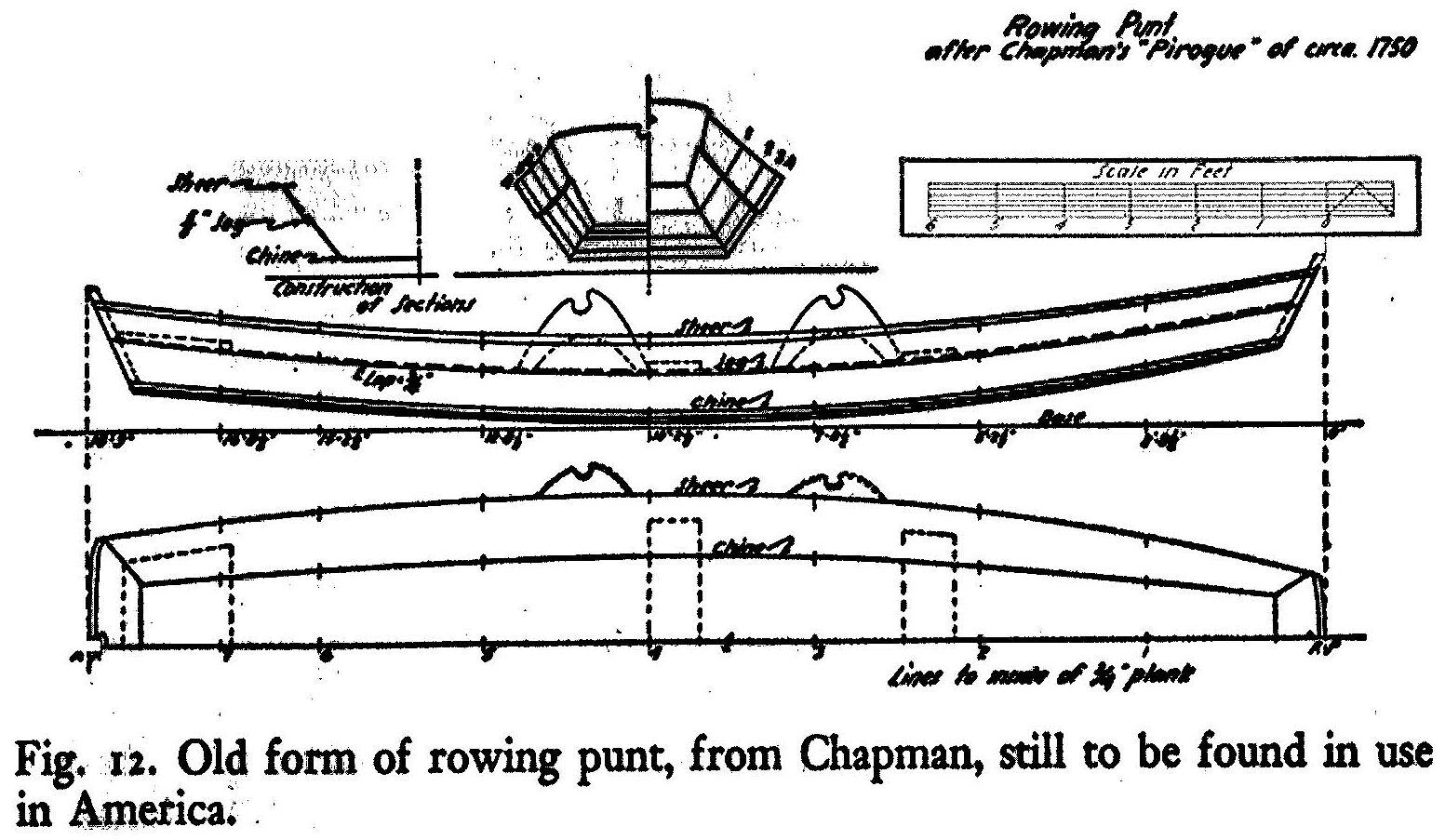 barge boat  aka  punt